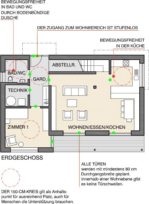 holzhaus barrierefreies bauen a gschieds hus ist ein holzhaus f r besondere anspr che. Black Bedroom Furniture Sets. Home Design Ideas